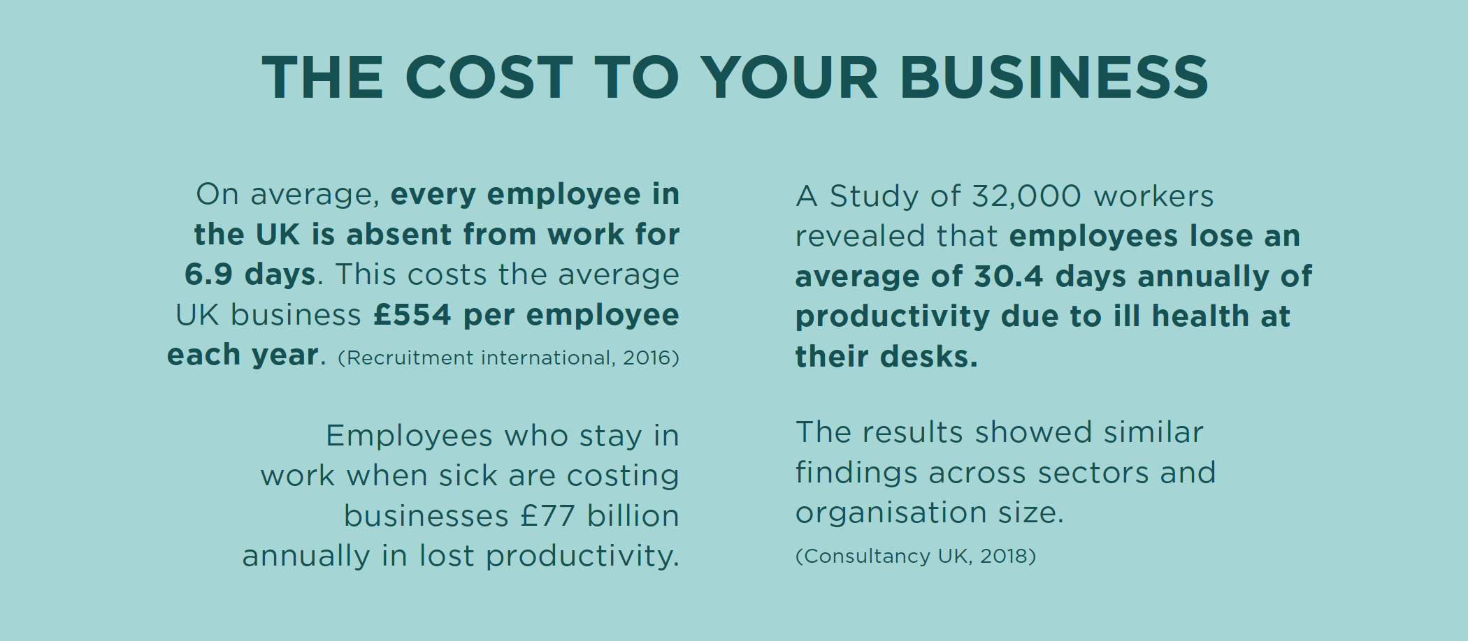 What it's costing you